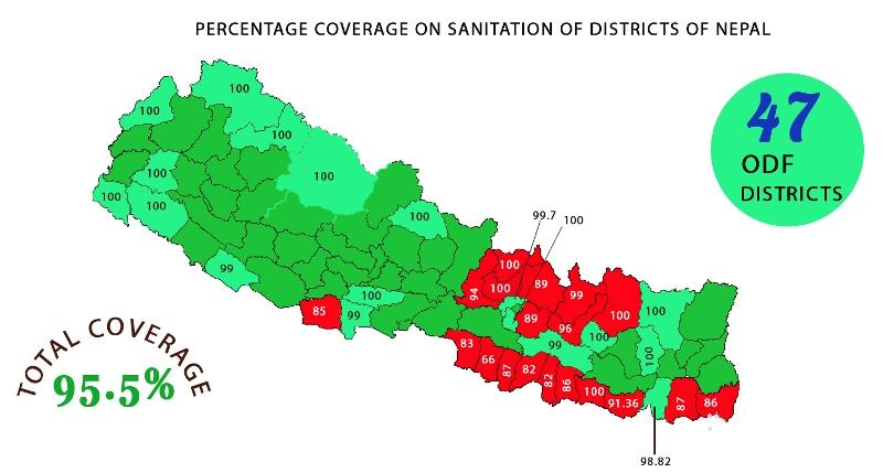 ODF Nepal Map