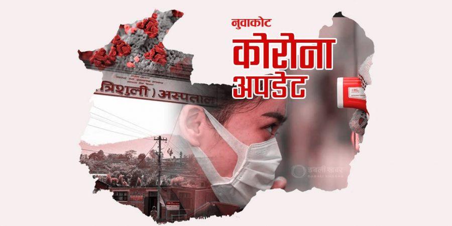 nuwakot coronavirus covid19 update nepal world